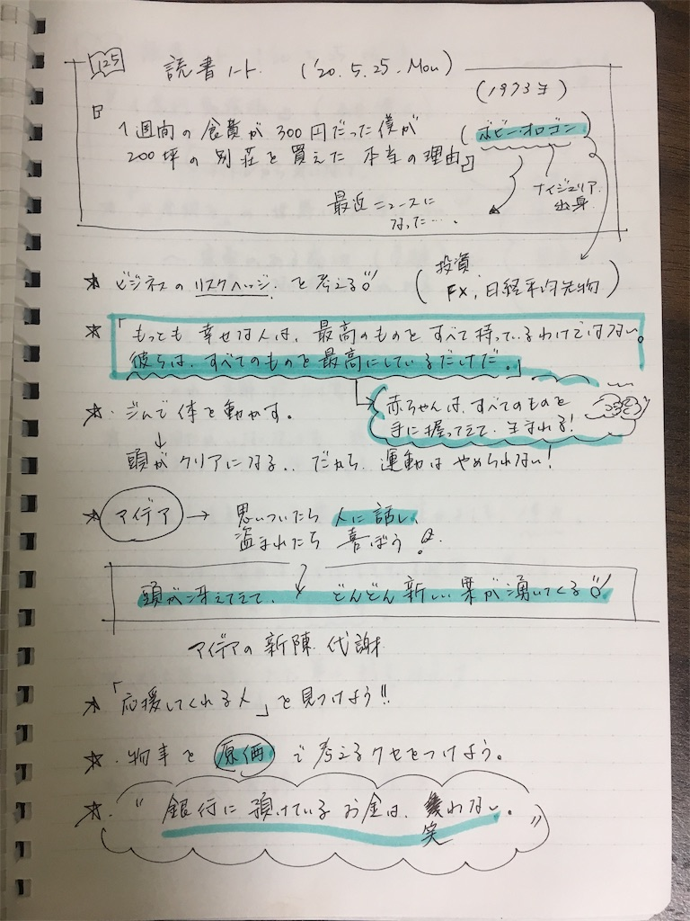 f:id:yobiyan123:20200526214627j:image