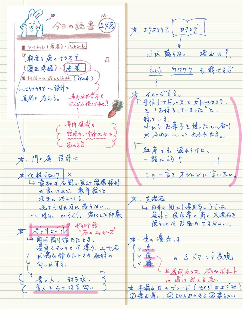 f:id:yobiyan123:20201129093632p:image