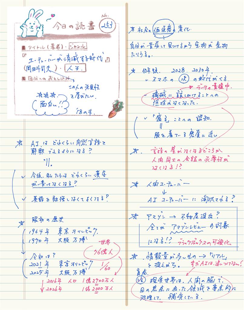 f:id:yobiyan123:20201201082832p:image