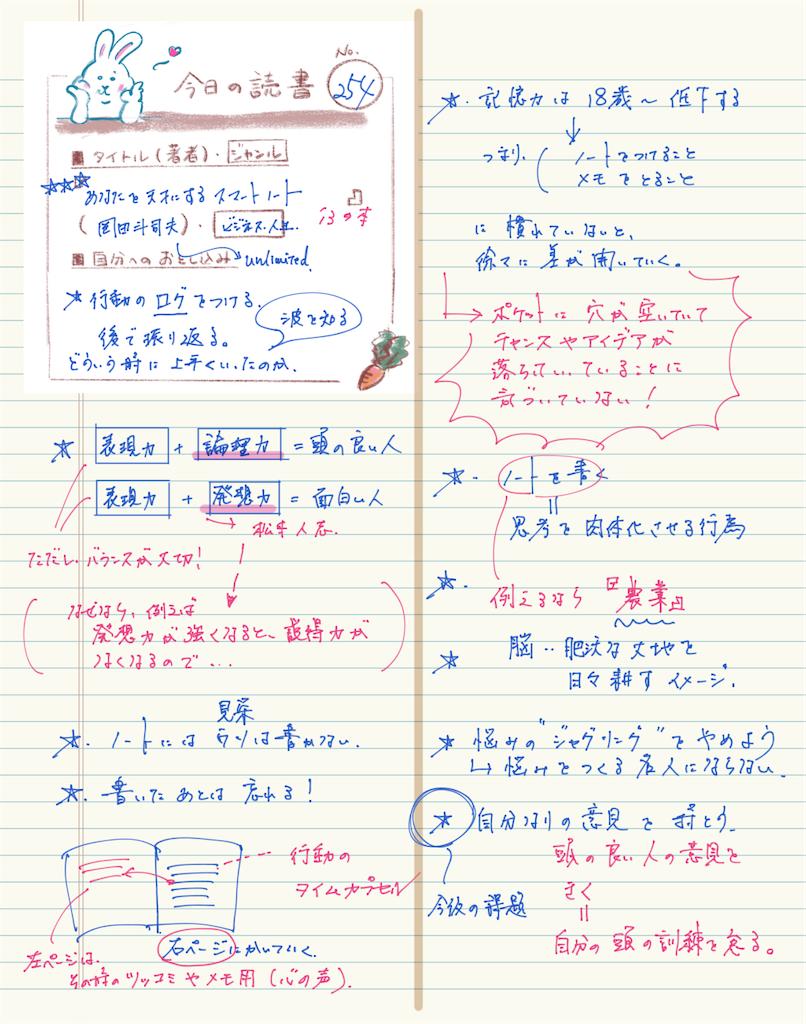 f:id:yobiyan123:20201206104924p:image