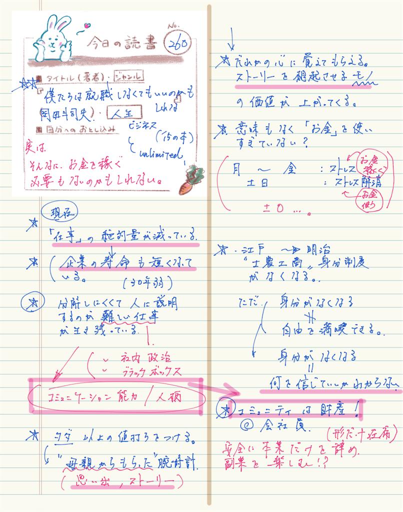f:id:yobiyan123:20201211221102p:image