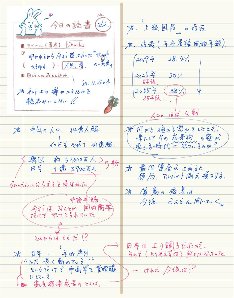 f:id:yobiyan123:20201213204827p:image