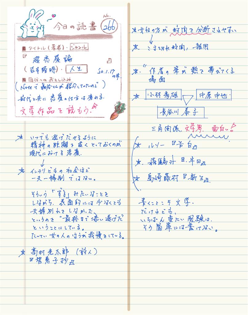 f:id:yobiyan123:20201228084244p:image