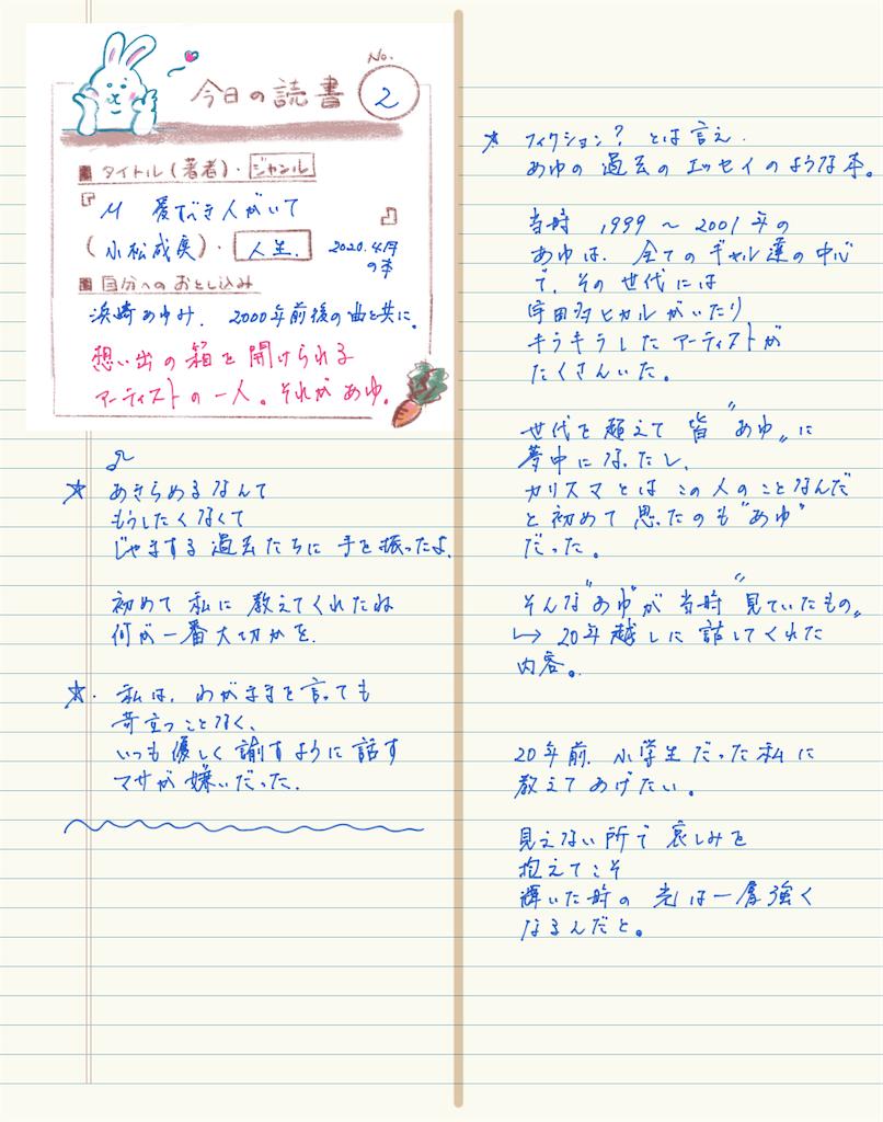 f:id:yobiyan123:20210102215725p:image