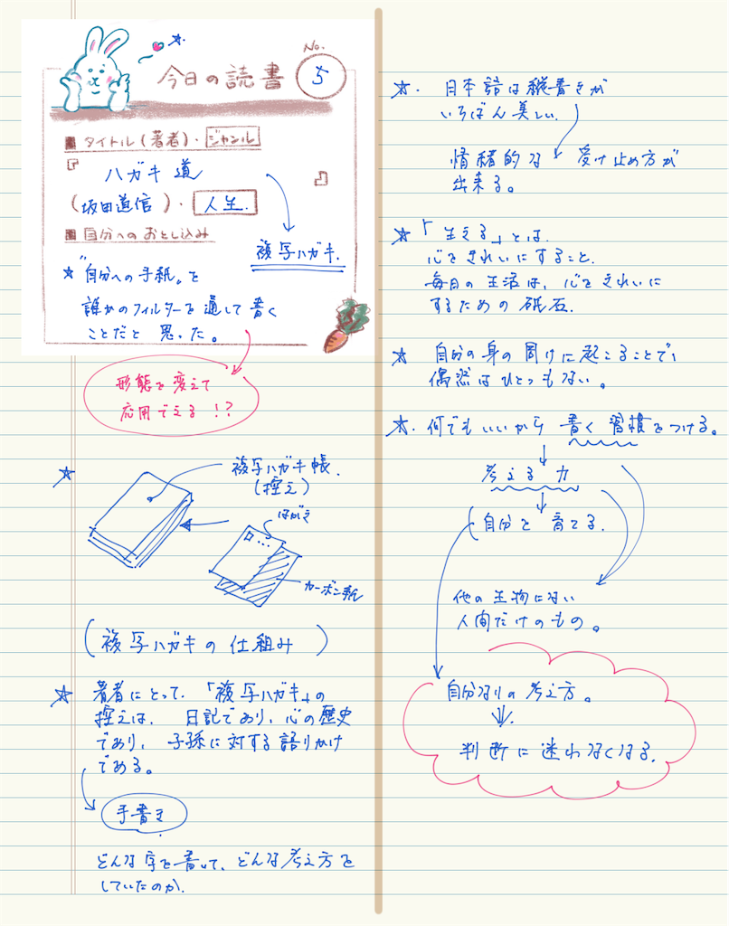 f:id:yobiyan123:20210104092834p:image
