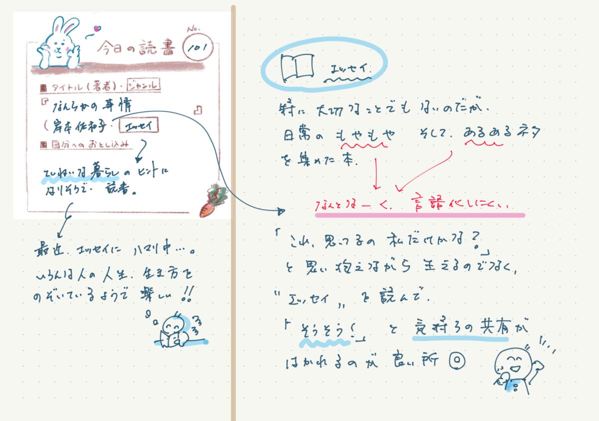 f:id:yobiyan123:20210912143456p:plain