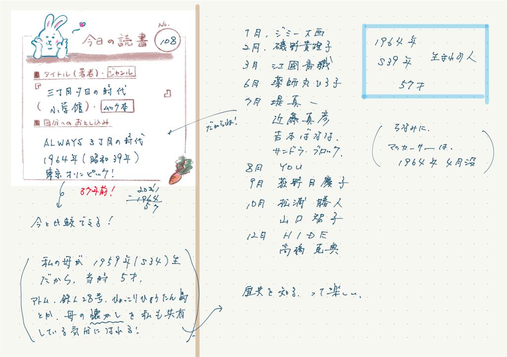 f:id:yobiyan123:20210919182009p:image