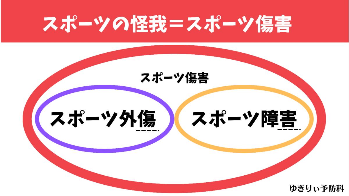 f:id:yoboyukiat:20210920114530p:plain