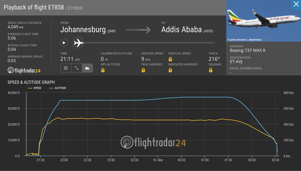 エチオピア航空機墜落事故とボーイング737 MAX 8 事故前日のフライトレコード