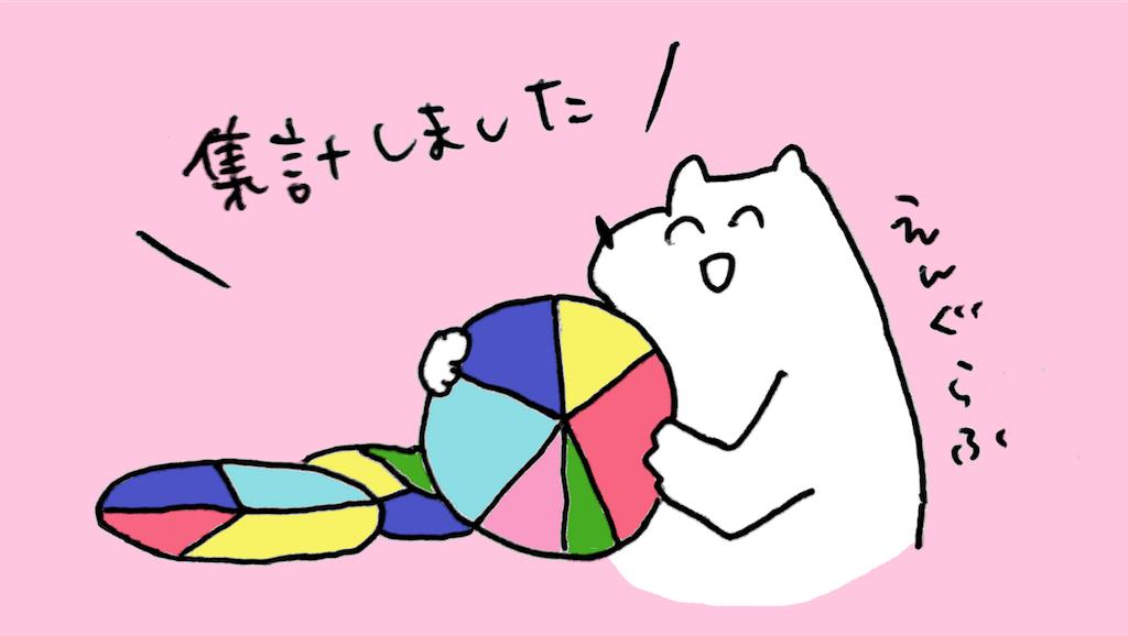 「ボイメン勝手に好きな曲アンケート」開票式【前編】の画像