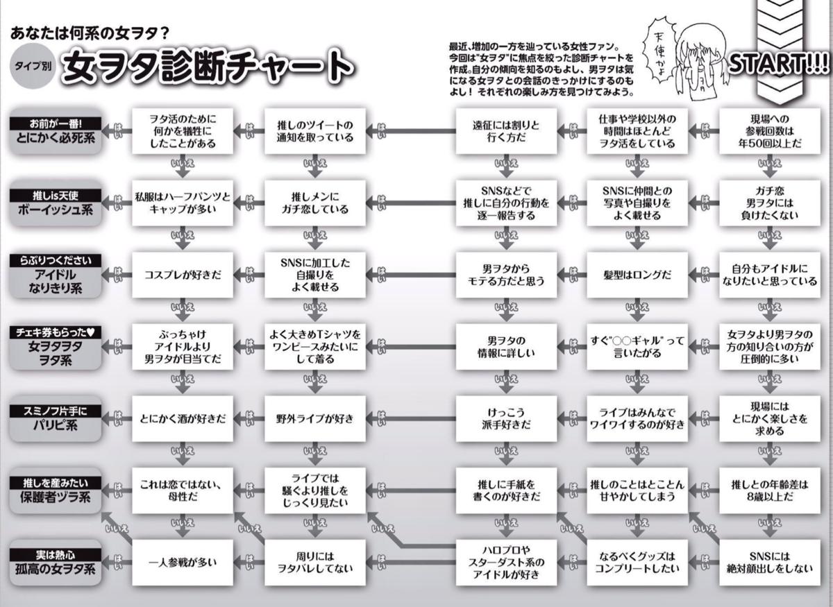 f:id:yofukashi_chocolate:20190516170333p:plain
