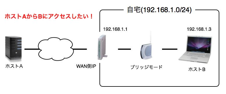 f:id:yogit:20101006191857p:image:w543,h226