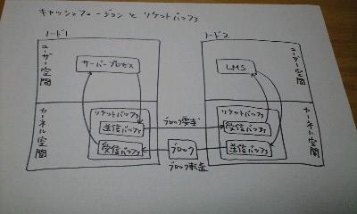 f:id:yohei-a:20101128185001j:image