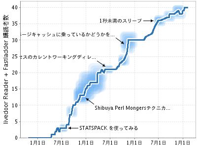 20120205234100