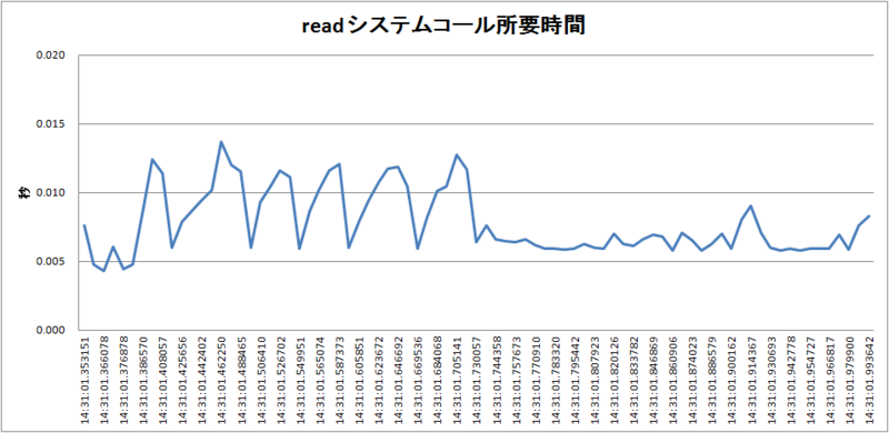 f:id:yohei-a:20150111154155p:image:w640