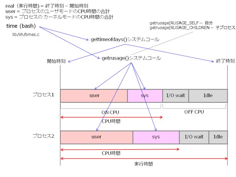 f:id:yohei-a:20150807083842p:image:w640