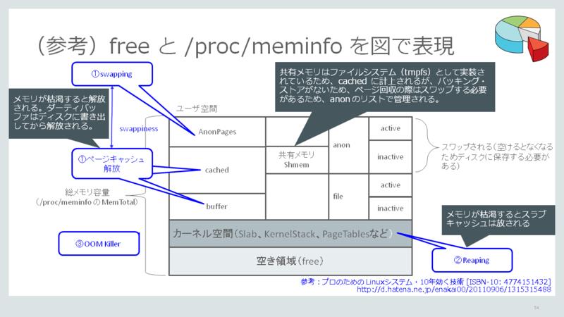f:id:yohei-a:20151205191441p:image:w640