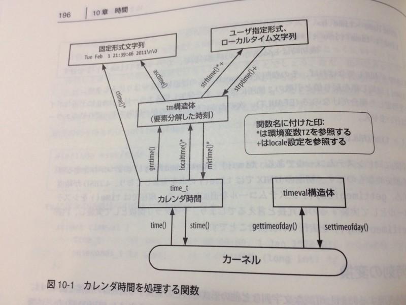 f:id:yohei-a:20151225065753j:image:w640