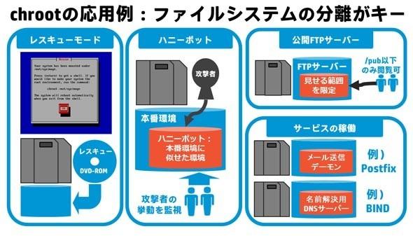 f:id:yohei-a:20180708125240j:image