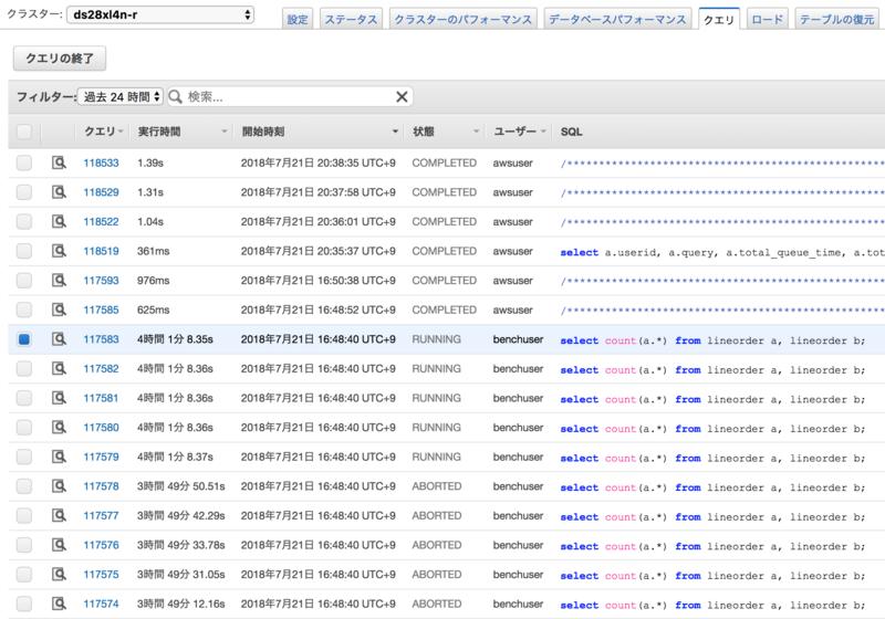 Amazon Redshift に重いクエリを同時多重実行しながら性能情報を