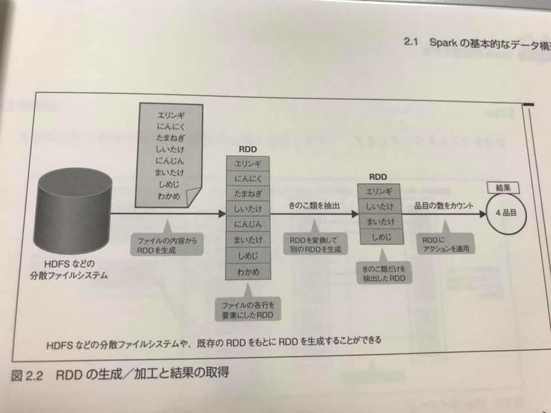 f:id:yohei-a:20180916191822j:image:w640