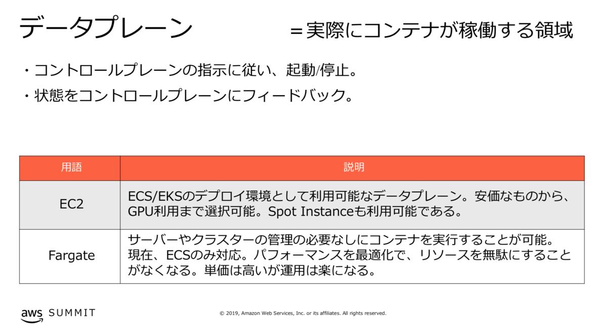 f:id:yohei-a:20200123145702p:image:w600
