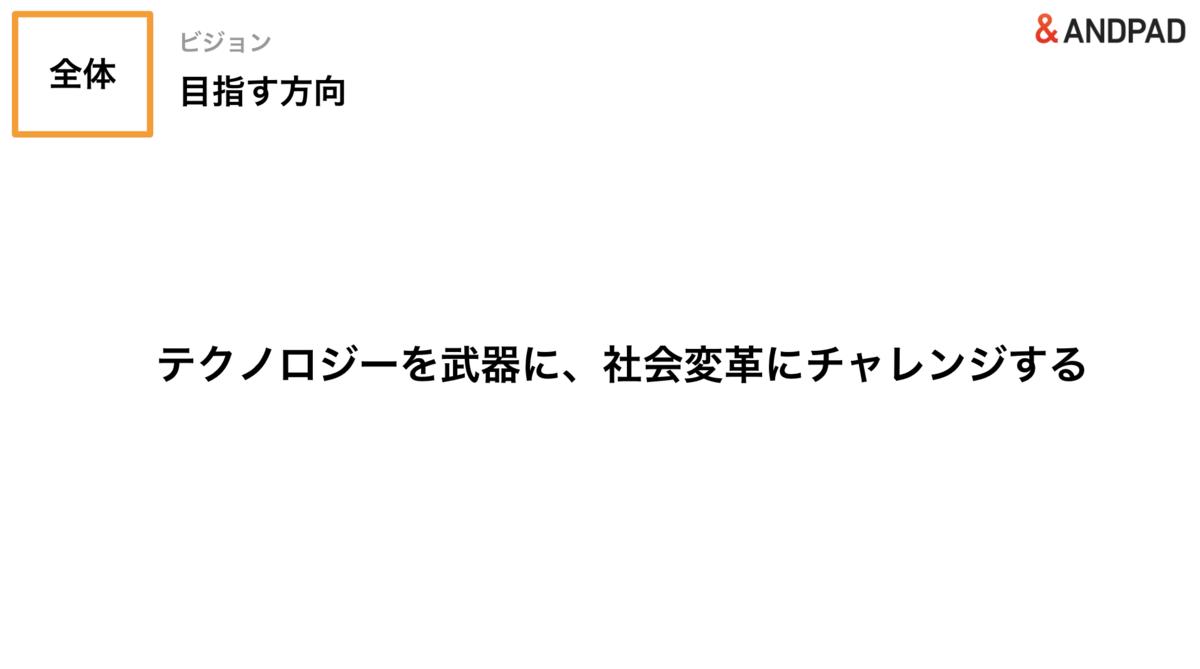 f:id:yohei-fujii:20190520204603p:plain