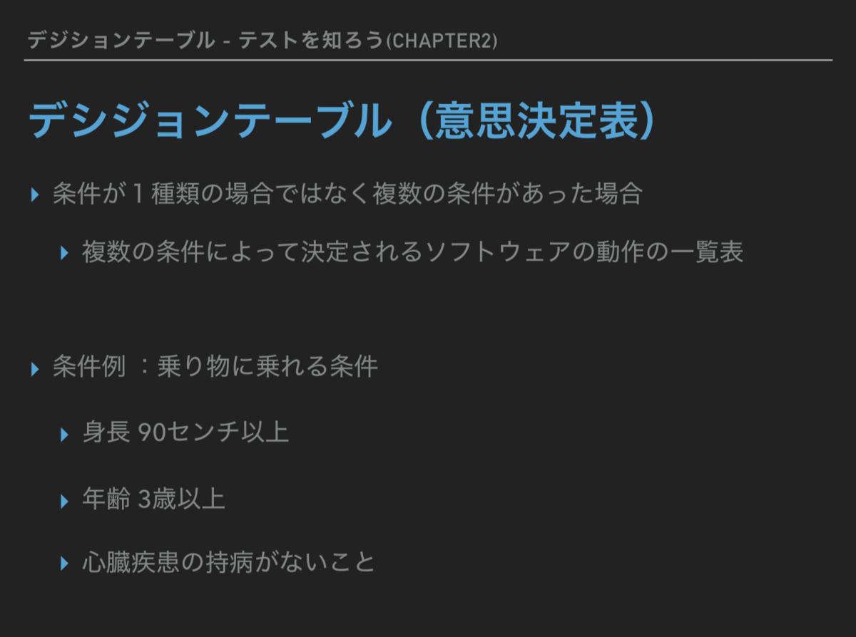 f:id:yohei-fujii:20191018195644p:plain