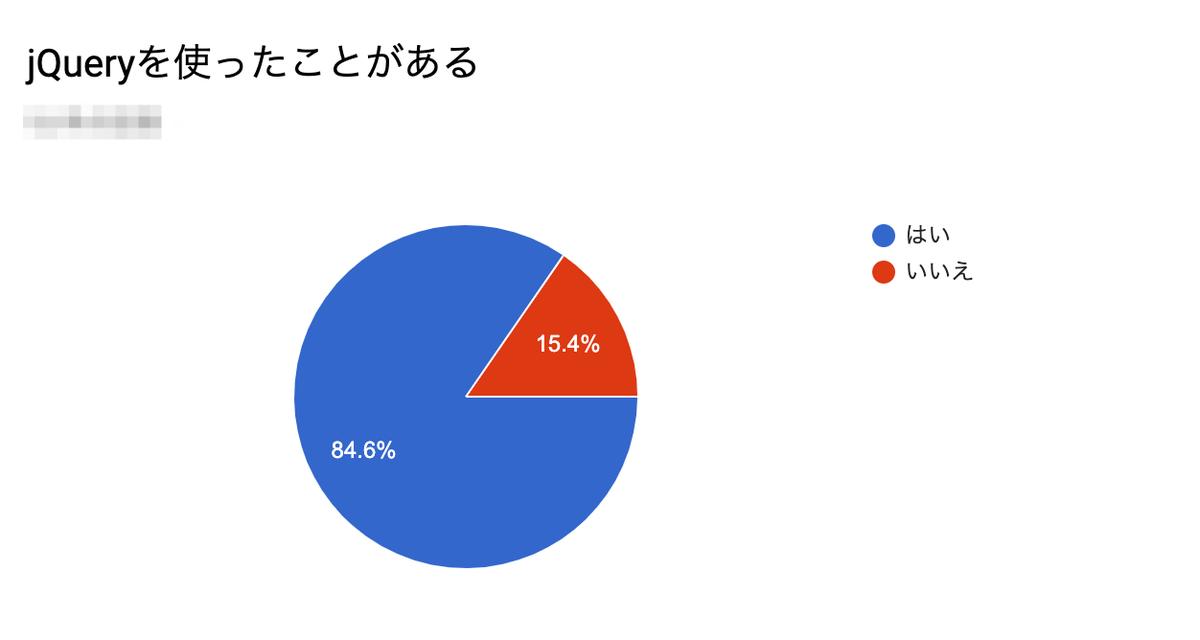 f:id:yohei-fujii:20191223173102p:plain
