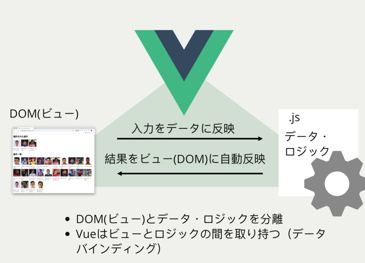 f:id:yohei-fujii:20191223180353p:plain
