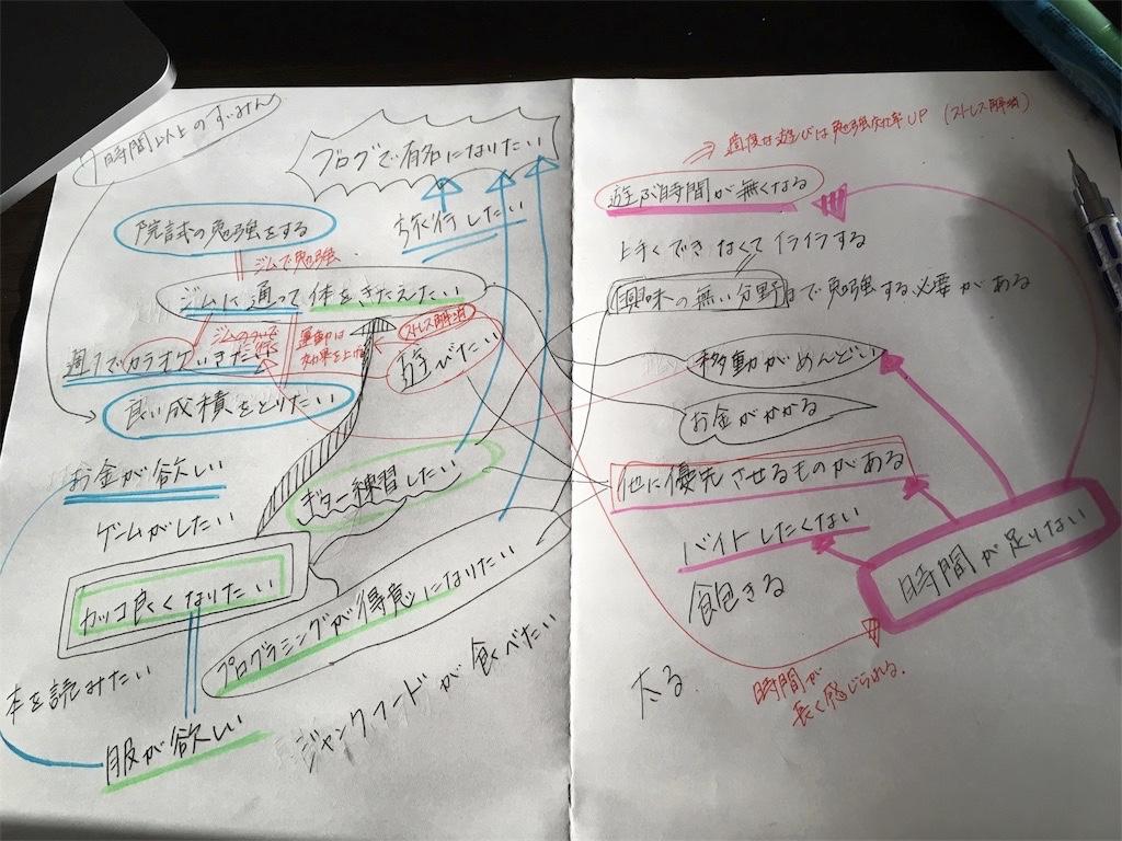 f:id:yohei_physics:20190118163134j:plain