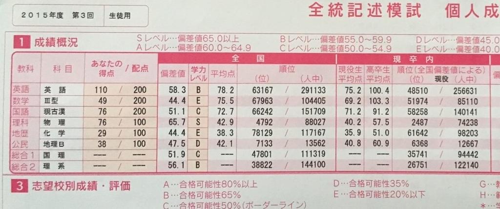 f:id:yohei_physics:20190221165855j:plain