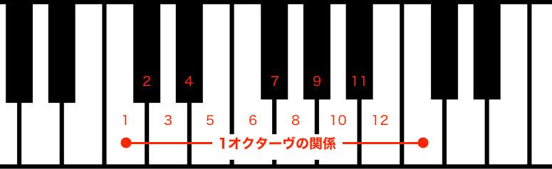 f:id:yoheijimbo:20170515232110j:plain