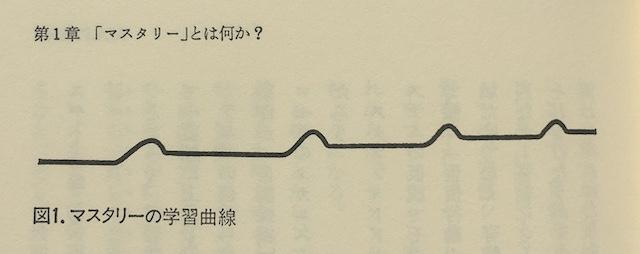 達人のサイセンス 名著 成長曲線