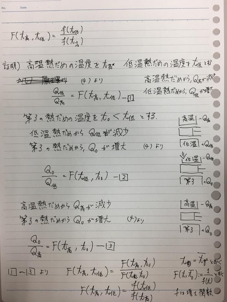 f:id:yoheiwatanabe0606:20190105192623j:plain