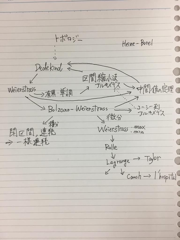 f:id:yoheiwatanabe0606:20190108032553j:plain