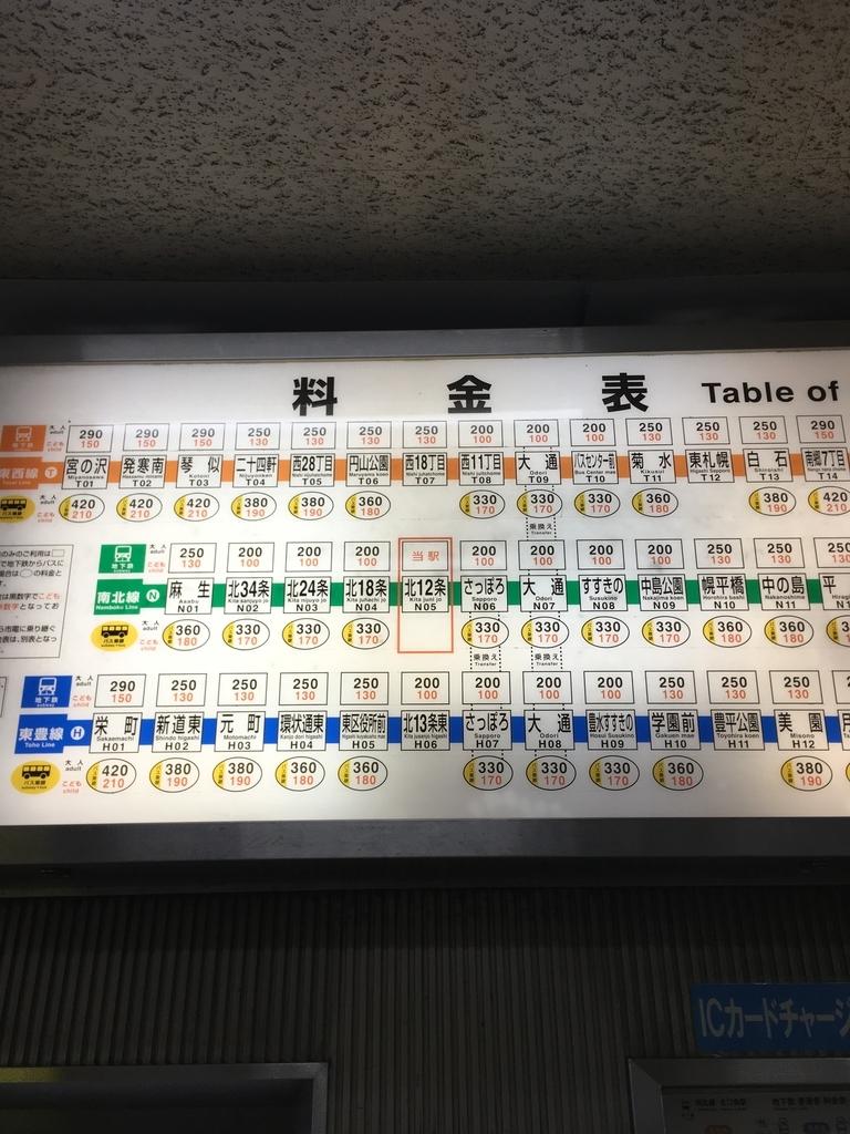 f:id:yoheiwatanabe0606:20190209022103j:plain