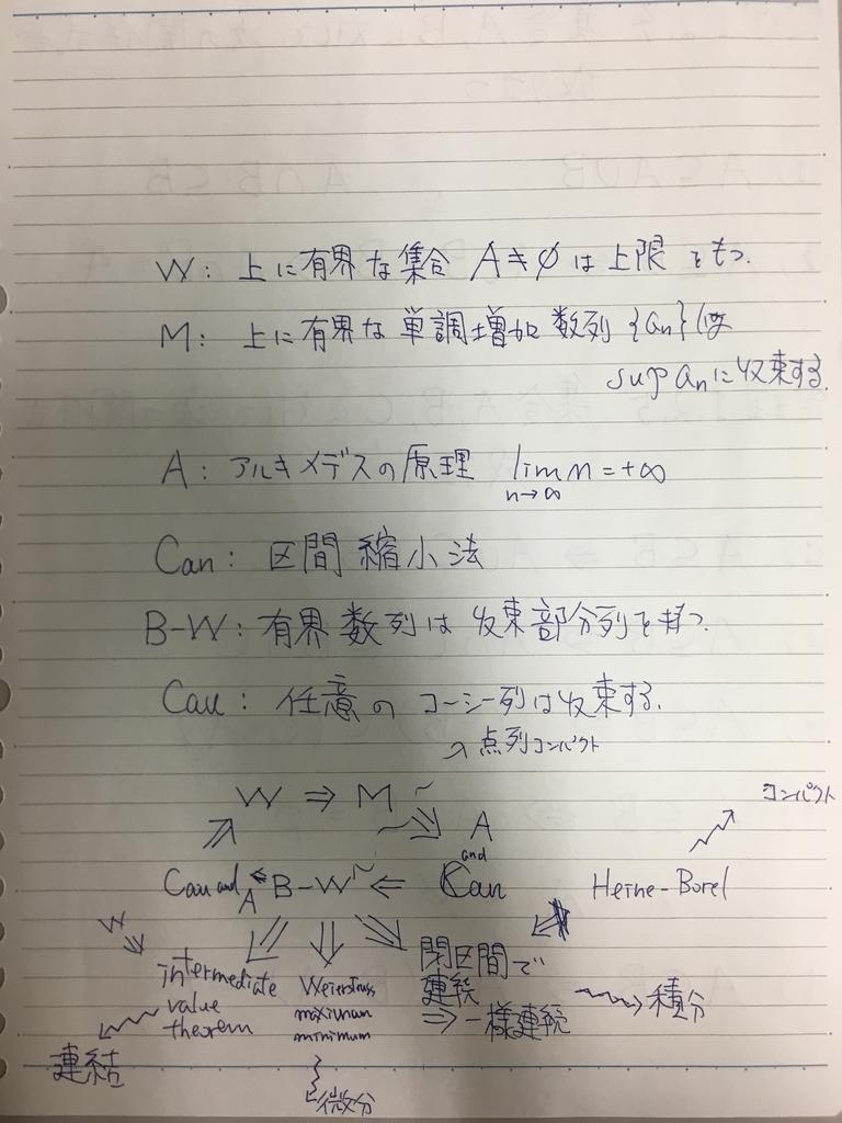 f:id:yoheiwatanabe0606:20190214150541j:plain