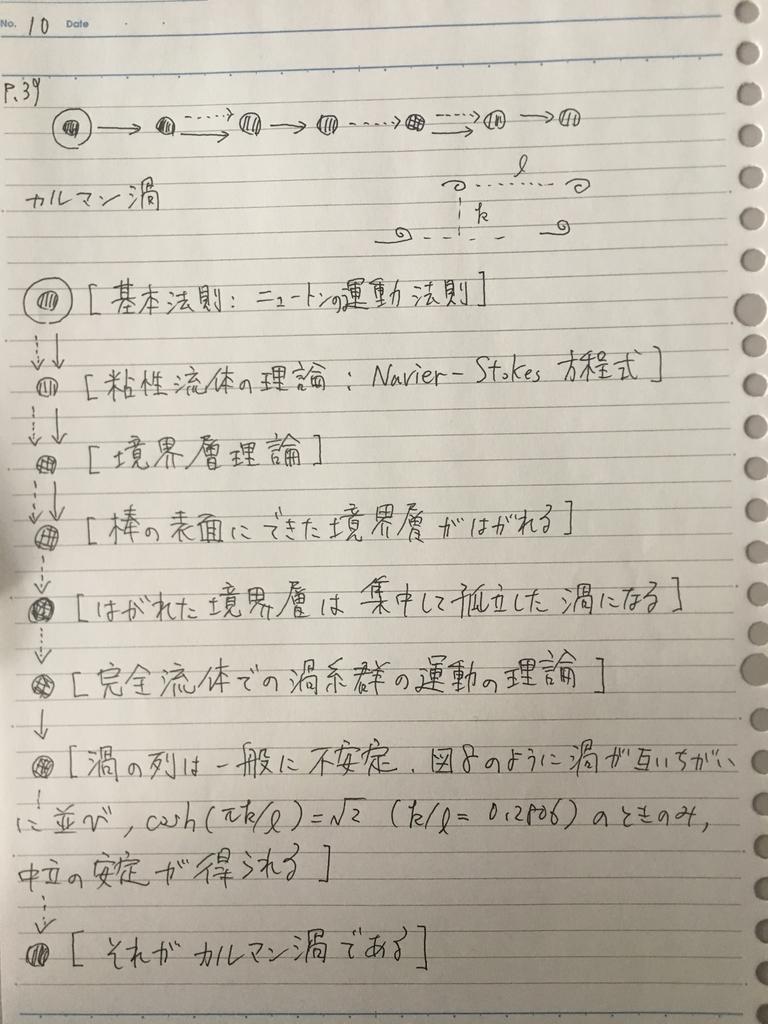 f:id:yoheiwatanabe0606:20190214154118j:plain