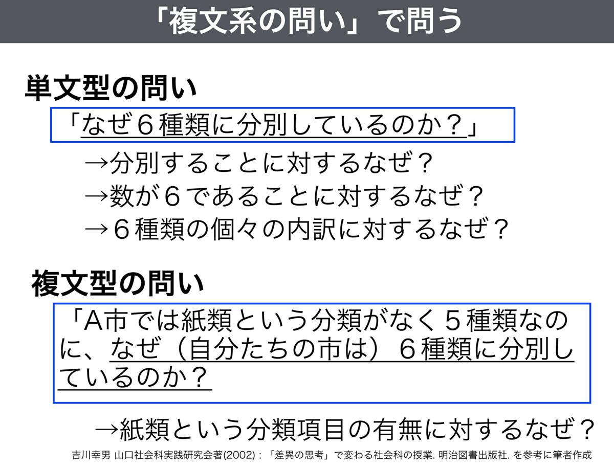 378 「なぜ?」を考えやすくするために、「複文型の問い」で問う ...