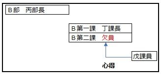 f:id:yohichidate:20170228212831j:plain