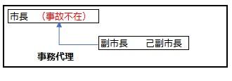 f:id:yohichidate:20170228212832j:plain