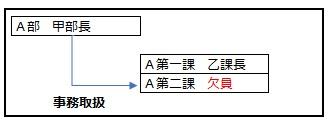 f:id:yohichidate:20170228212833j:plain