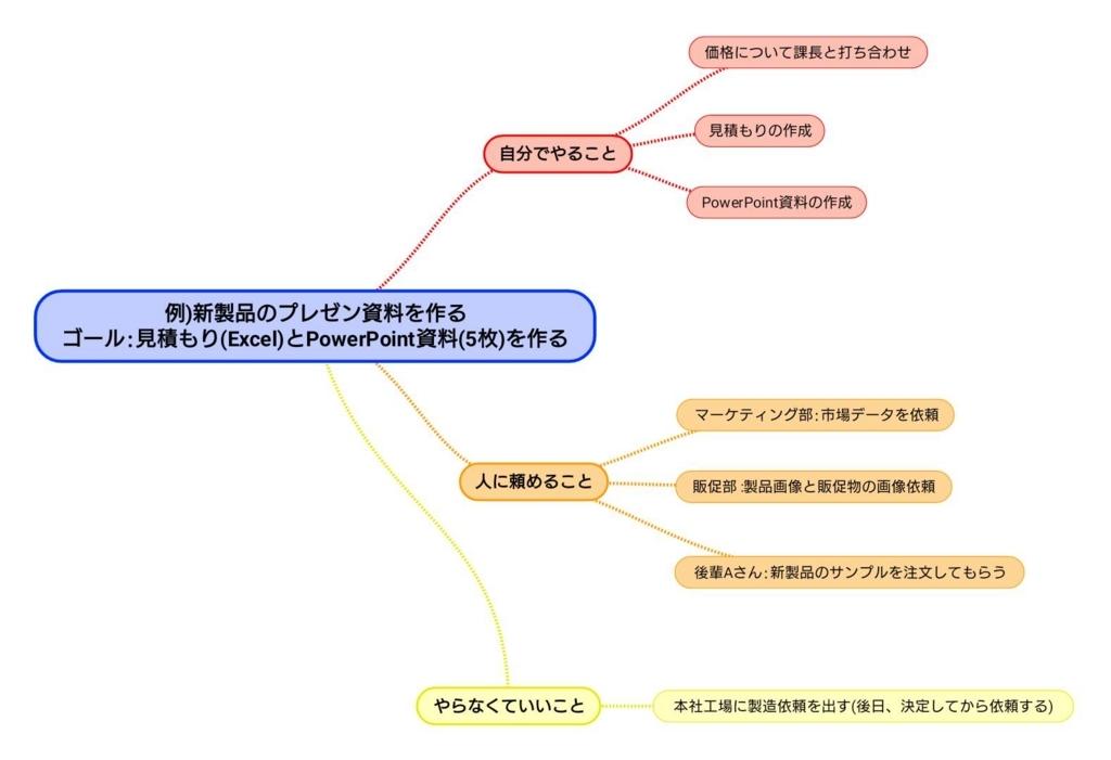 f:id:yohsuke517:20170612230342j:plain