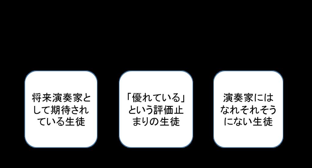 f:id:yoichi-15-jp:20170125193001p:plain