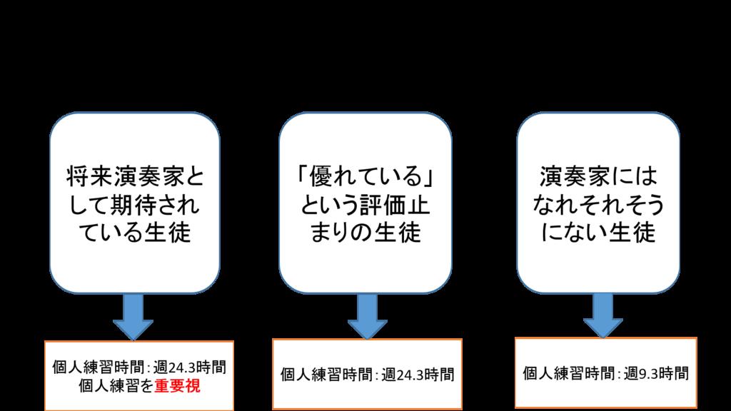 f:id:yoichi-15-jp:20170125193034p:plain