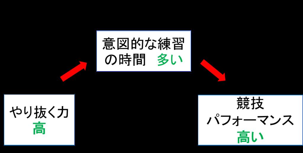 f:id:yoichi-15-jp:20170127123019p:plain