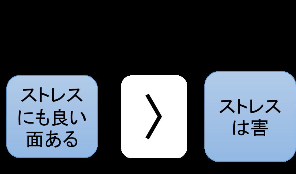 f:id:yoichi-15-jp:20170129113102p:plain
