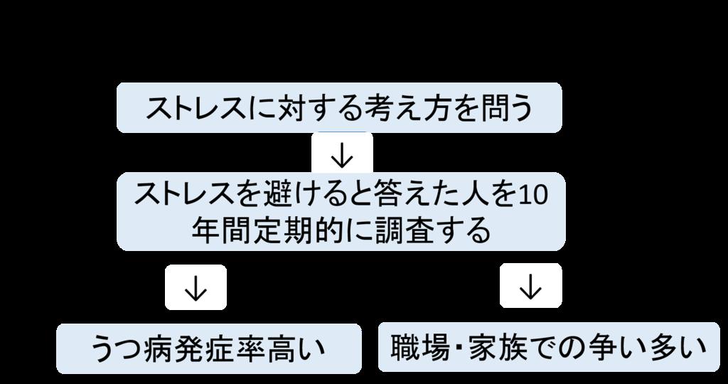 f:id:yoichi-15-jp:20170129113304p:plain