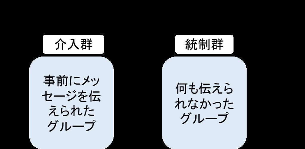 f:id:yoichi-15-jp:20170129113643p:plain